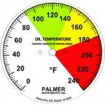 Шкала Custom Dial Faces циферблат Palmer Instruments Inc