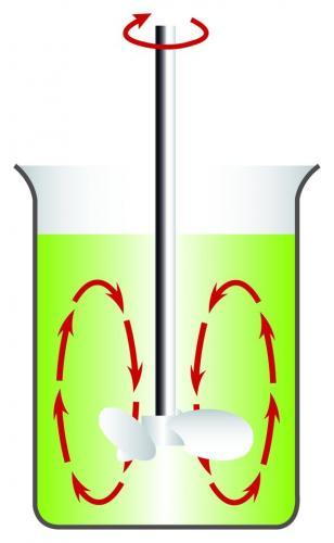 Мешалка ротор шток винт стержень