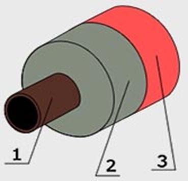 Гидротеплоизоляционное покрытие